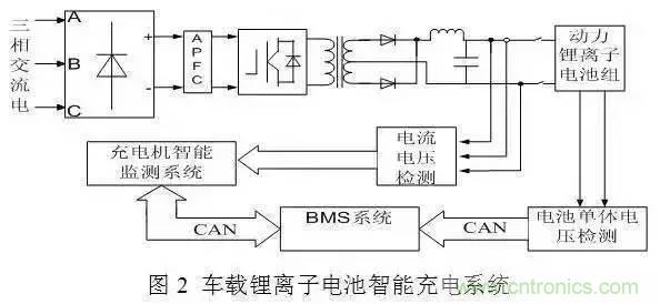 电路 电路图 电子 原理图 594_274