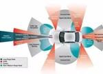汽车电子传感器发展趋势及市场分析