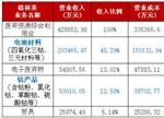 寒锐钴业停牌!看连续4个涨停背后的钴价/股价/市场
