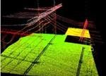 为啥说激光雷达是未来汽车支柱?