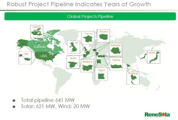 2017下半年昱辉阳光在华并网超90兆瓦屋顶光伏项目