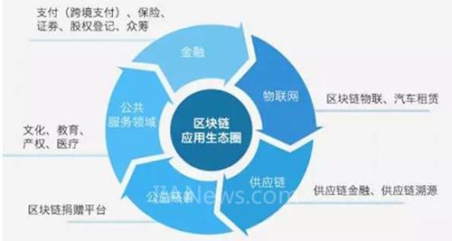 十个关键词解析2017工业自动化:合集第二弹
