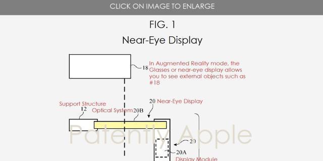 苹果申请了近眼显示器专利,或将研发AR眼镜