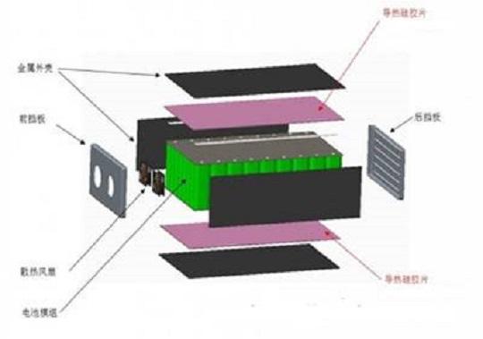 新能源汽车动力电池三种散热方式浅析