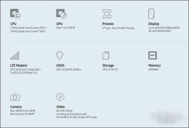 三星最强处理器Exynos 9810发布:性能逼近苹果A11