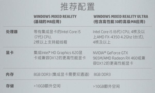 微软这波操作可以的 MR在STEAM VR份额悄悄上升