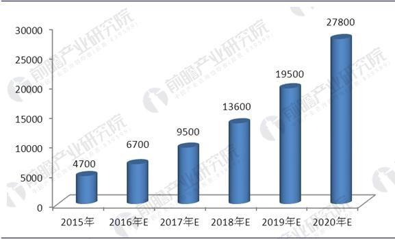 石墨烯行业前景预测 政策推动石墨烯产业化