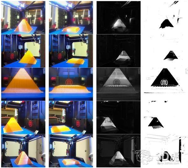 NDSU的质量控制成像技术获得专利 以检查3D打印部件是否错误