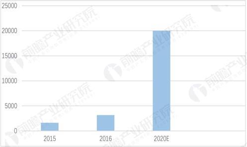 国内石墨烯产业现状分析 产业化进程不断推进