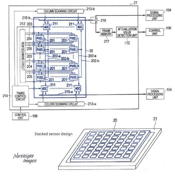 佳能开发堆叠CMOS传感器 索尼要有压力了