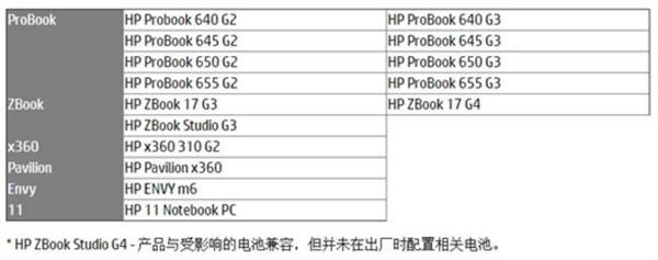 电池过热存隐患!惠普宣布全球范围内召回部分笔记本电脑