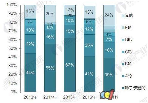 2021年全球智能家居市场规模将达793亿美元