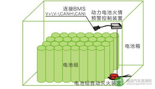 预计2019年动力电池PACK行业或将形成千亿级市场