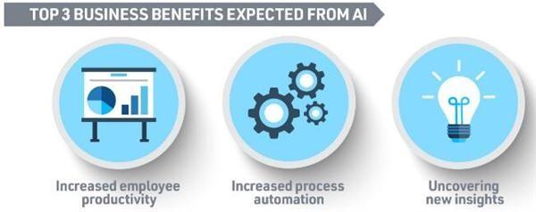 2018年如何制胜AI?这里有五个值得企业家关注的人工智能大趋势