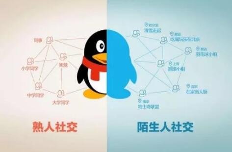 """最""""古老""""的社交平台 QQ空间一直在我们身边"""