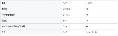 TDK株式会社与旭化成微电子株式会社共同开发高精度3轴磁力计