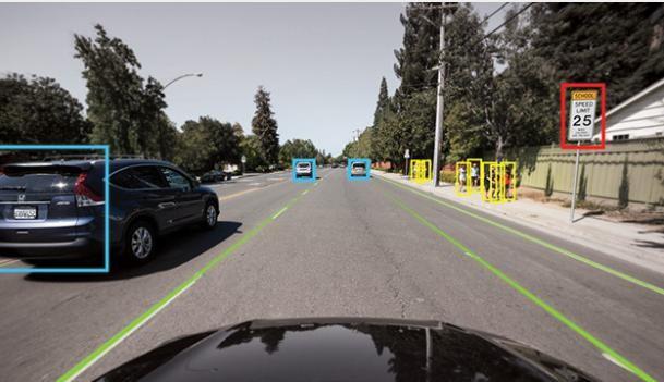 英伟达在2018 CES上畅谈NVIDIA DRIVE?功能安全架构明细