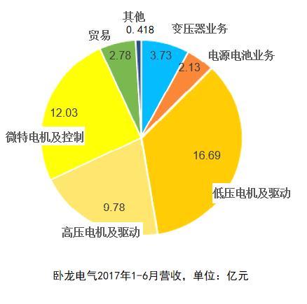 收购背后的转型抉择:巨头们瘦身 中国企业增机