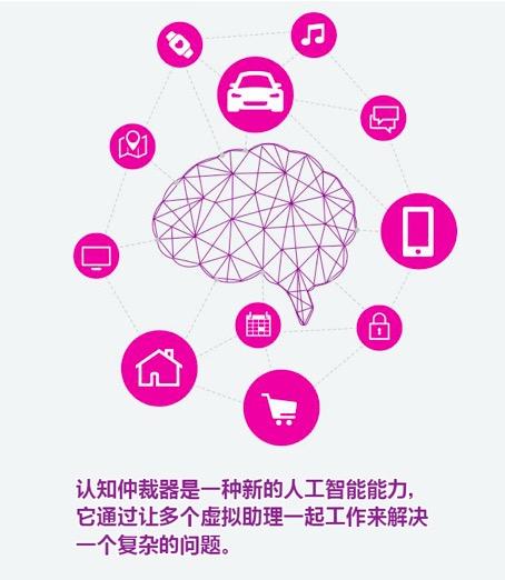Nuance推认知仲裁器 连接智能家居的虚拟助手