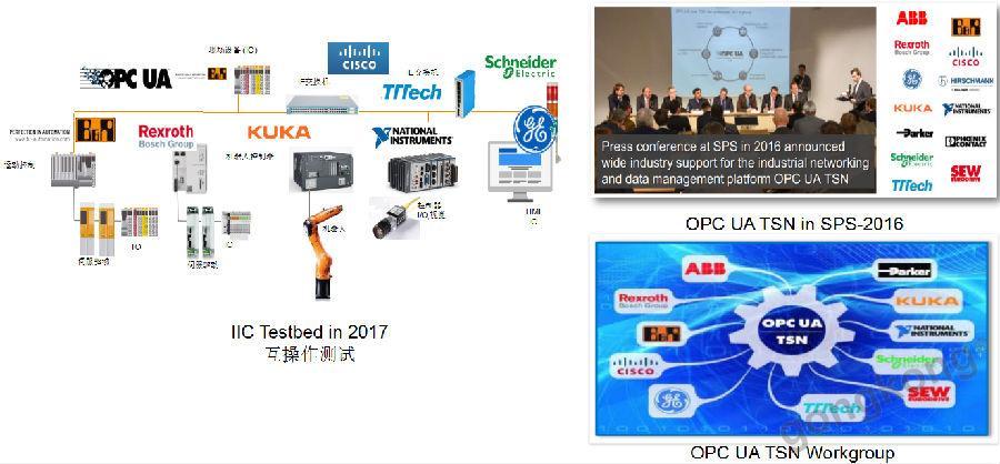 "OPC UA TSN乃未来全互联架构""黑马""?"