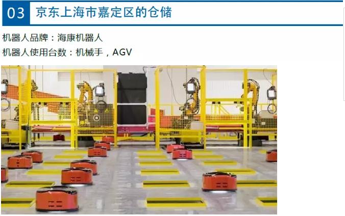 盘点2017年国内上线运营的电商机器人仓库
