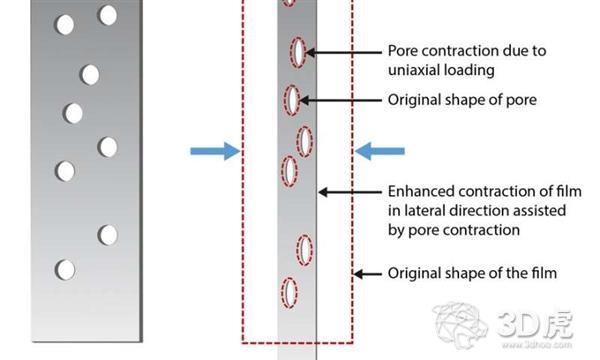 研究员使用气溶胶喷射3D打印技术开发高灵敏度的应变仪