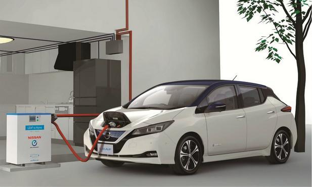 全球车企电动车领域投资已达900亿美元 纷纷瞄向中国市场