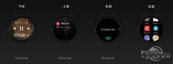 Ticwatch×网易云音乐 软硬结合能擦出怎样的火花