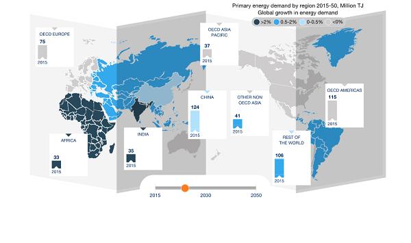 2050年可再生能源占新增电力装机比例达80%