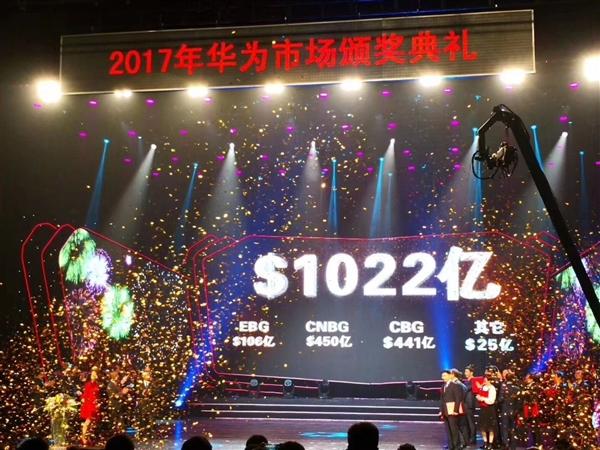 成立30周年!华为公布2018年收入目标:1022亿美元