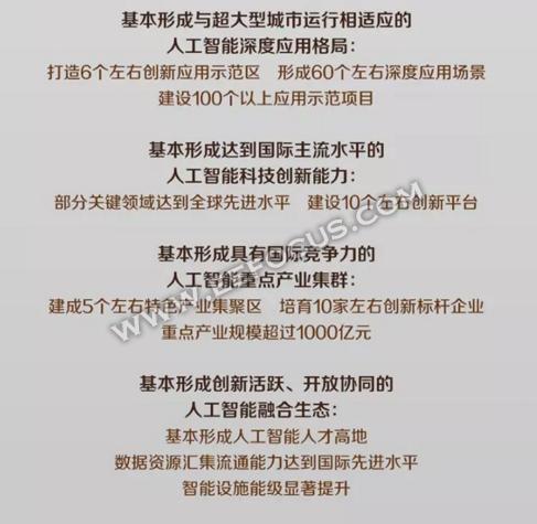 拥有寒武纪/纵目科技/森亿智能,上海在世界AI版图上扮演什么角色