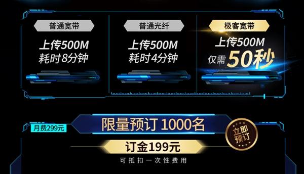 中国电信推极客宽带:上行100M 手机卡不限流