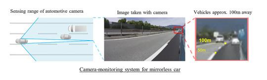 三菱尝试抛弃后视镜,用摄像头和AI技术来导航