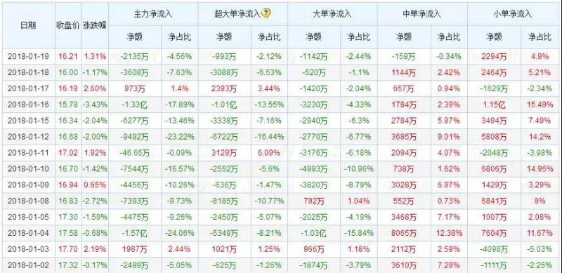 净利高增长支持下 歌尔声学为何股价狂跌33.49%?