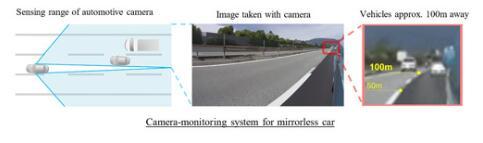 三菱尝试抛弃后视镜 用摄像头和AI技术来导航