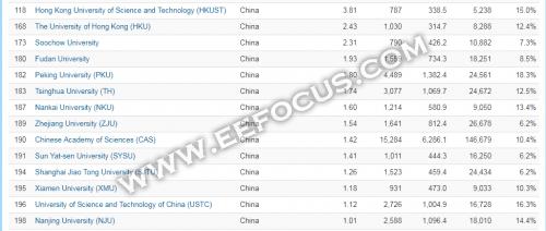 汤森路透科技百强榜不靠谱?中国真实的科技实力是这样的