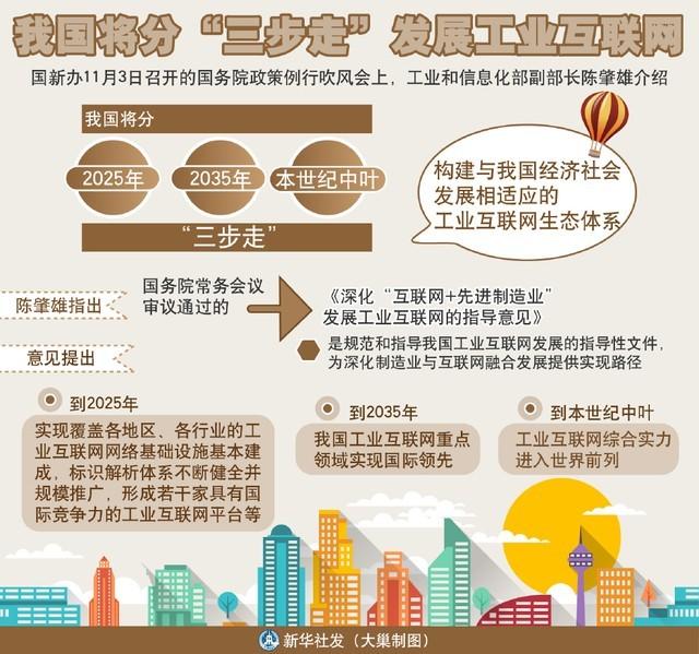 2018:中国工业的步子怎么走