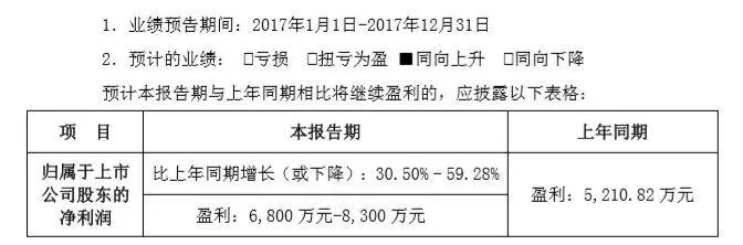 受益PCB业务回暖和模组设备业务突破,劲拓2017年净利预增30%~59%