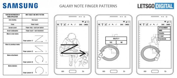 专利显示Galaxy Note 9可以让S Pen和手指一起工作