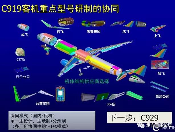 《宁振波:工业互联网在航空工业的探索》