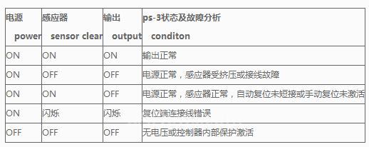 安全触边控制器接线方法