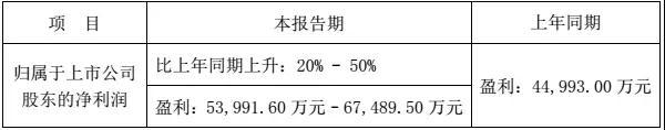 受益国产手机电池业务,欣旺达2017净利润或达6.75亿
