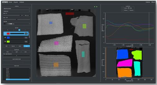 Imec即将震撼展示短波红外波段高光谱成像相机