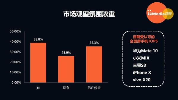 """2017国内手机市场消费报告:如何度过""""寒冬""""?"""