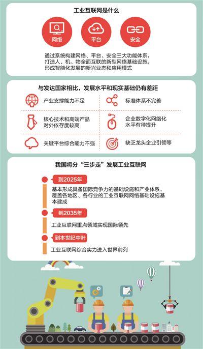 解码中国工业互联网