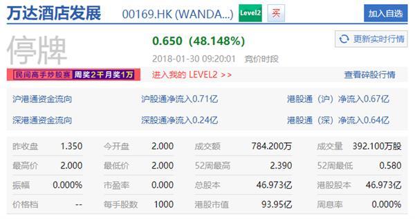 腾讯京东苏宁融创340亿入股:万达酒店发展开盘暴涨48%