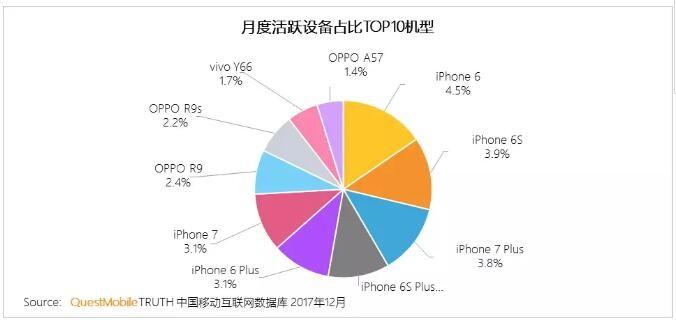 国内手机江湖:华为小米等围剿苹果 三星独自神伤