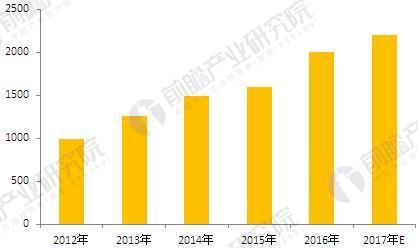 2018年中药饮片加工行业现状分析与发展前景
