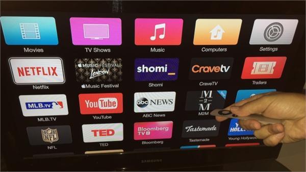 高端数字电视与视频行业前瞻