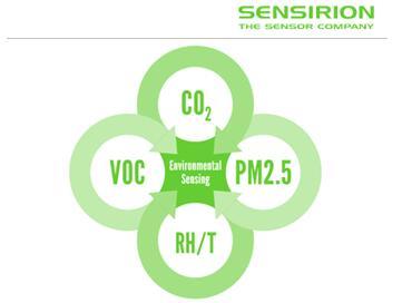 瑞士传感器制造商Sensirion筹备上市